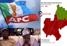 The Political Mistakes That Cost APC the Edo 2020 Governorship Election