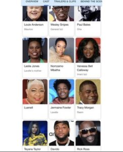Davido Cast in the Movie Coming to America 2, Nigerians React 5ominds 5ominds